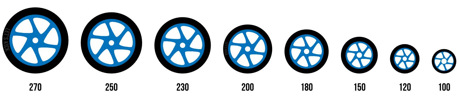 Размер колёс